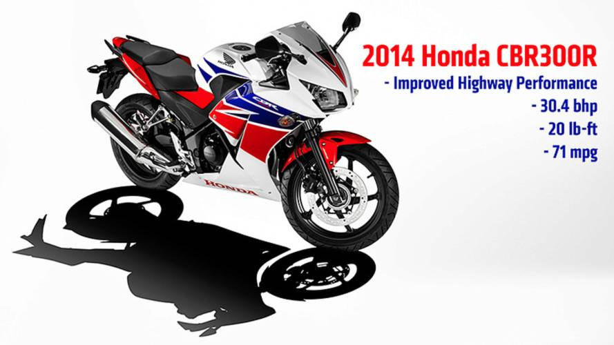 2014 Honda CBR300R: Official Specs Released