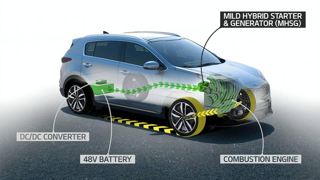 Kia EcoDynamics+ diesel mild-hybrid