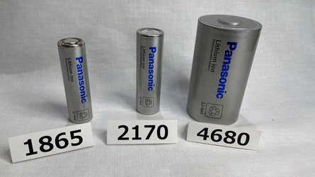 Panasonic stellt selbst produzierte 4680-Zellen als Prototyp vor