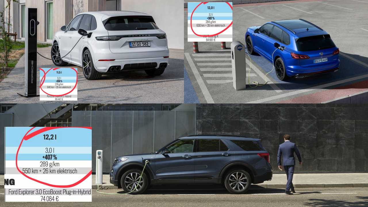 Autobild Test Reveals PHEV Have Much Higher Emissions Than Advertised