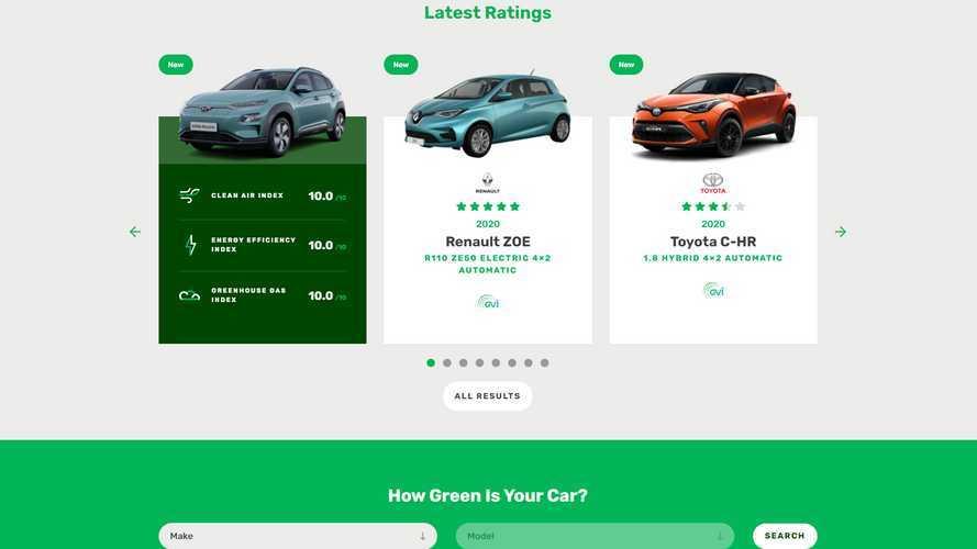 Ecco la classifica delle auto più efficienti sul mercato