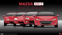 Mazda MX-5 Evrimi Tüm Nesiller