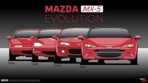 Mazda MX-5 Miata Generations