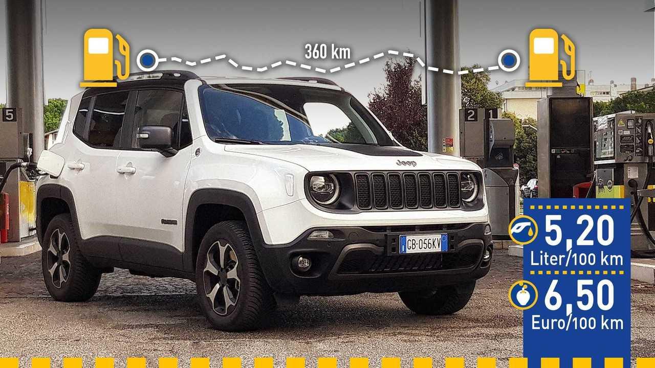 Jeep Renegade 4xe (2020) im Verbrauchstest