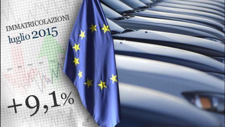 Mercato auto Europa, luglio ancora vivace