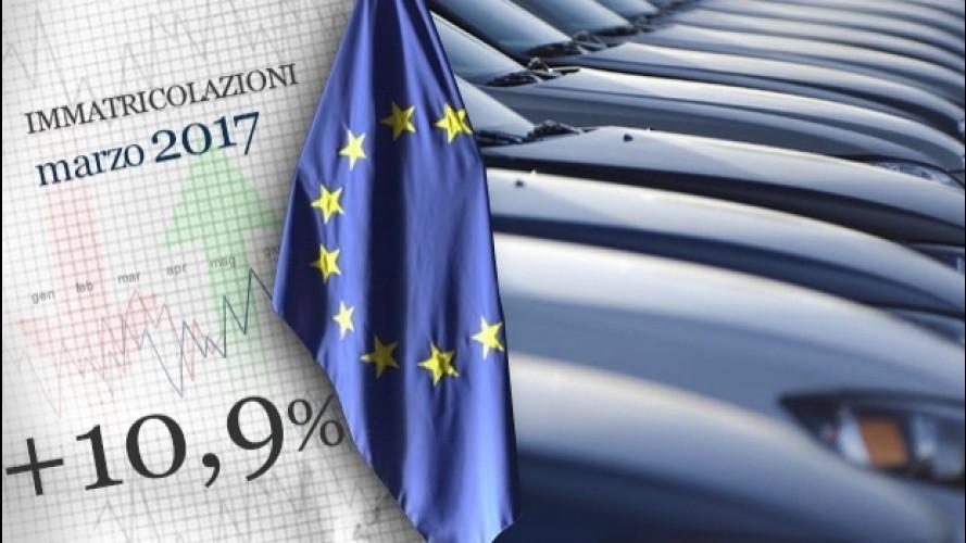 Mercato auto Europa, un mese di marzo da record
