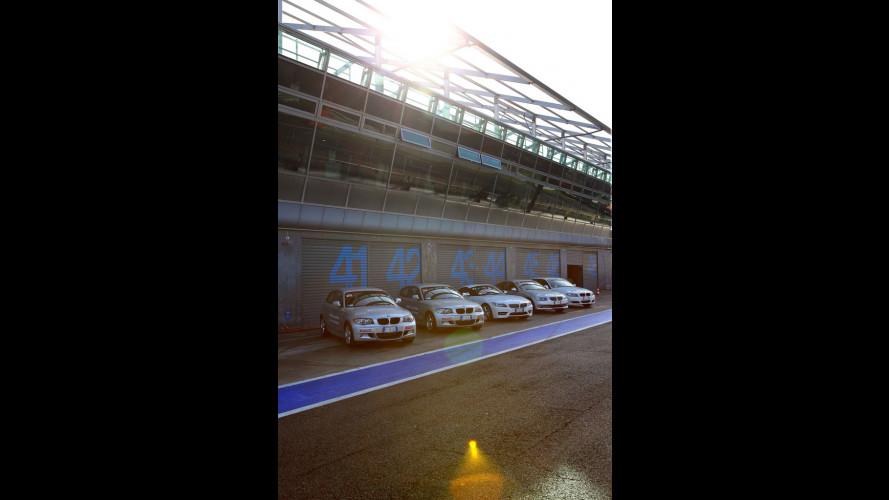 In pista a Monza a caccia della massima efficienza