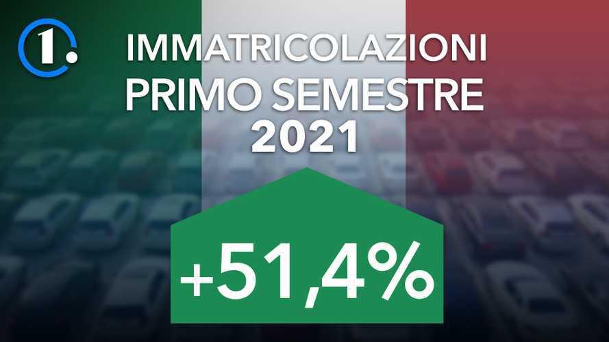 Mercato auto Italia: giugno recupera, ma resta in rosso sul 2019