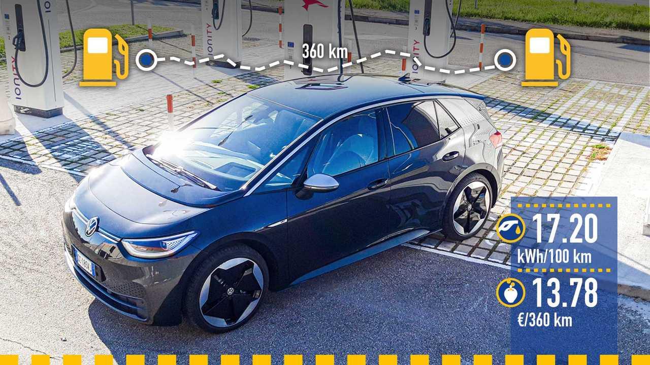 Проверка реальной эффективности Volkswagen ID.3