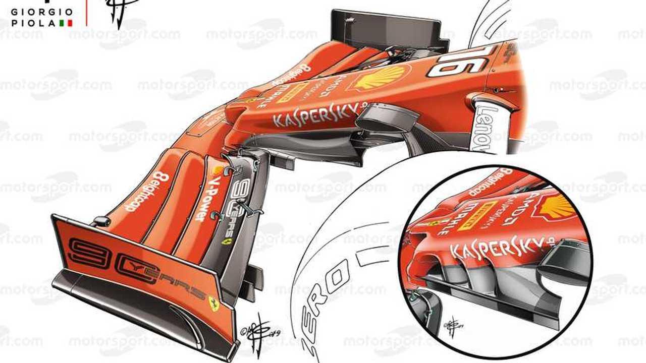Ferrari SF90, front wing comparsion
