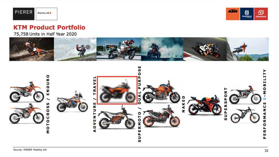 KTM Will Develop New Trio Of 750 Models With CFMoto