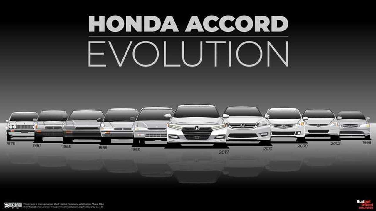 Honda Accord all models