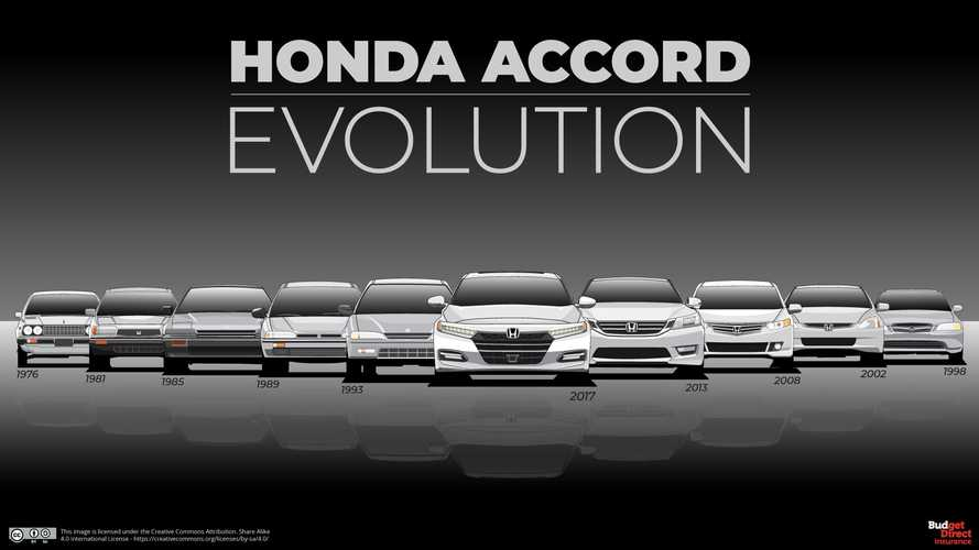Honda Accord all models