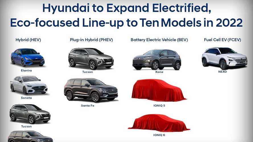 Hyundai To Expand xEV Lineup To 10 Models By The End Of 2022