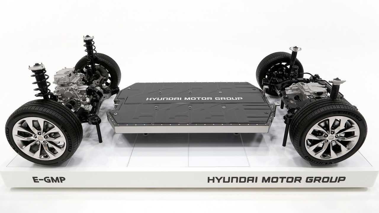 Hyundai - plataforma modular E-GMP