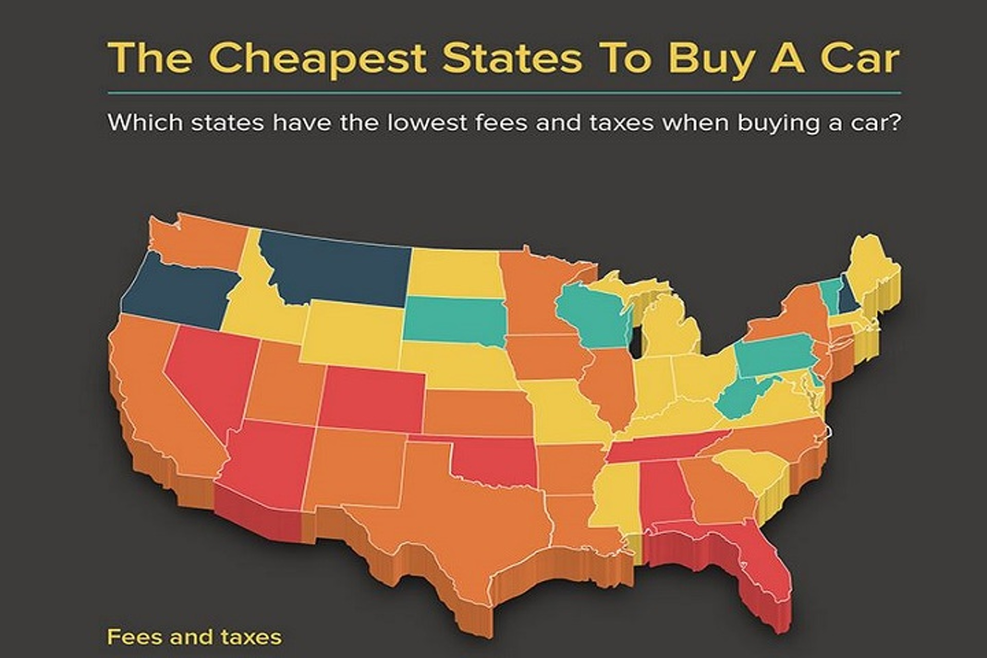 If i buy a vehicle out of state do i have to pay taxes