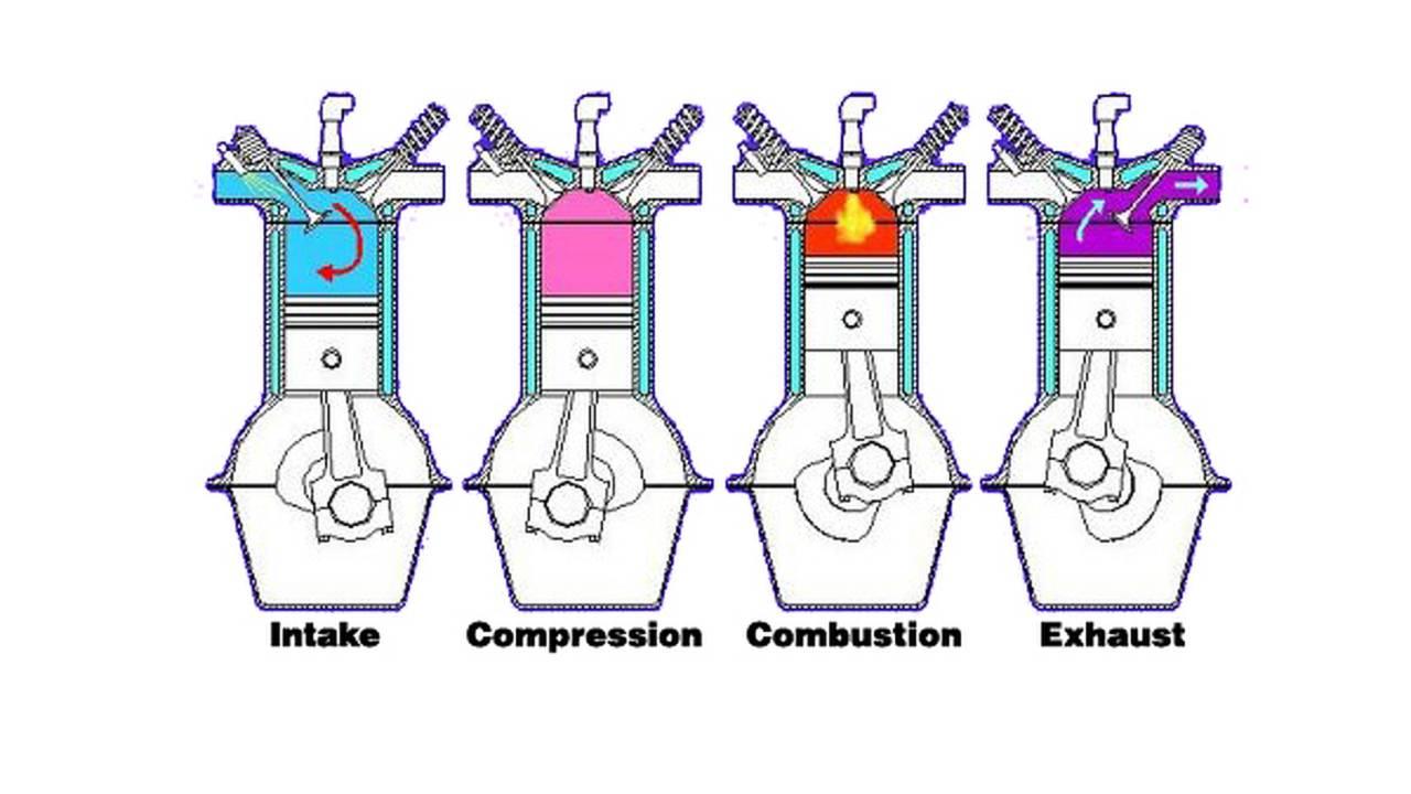 Custom Ellwood Two Stroke Four Hybrid Running Engine Diagram