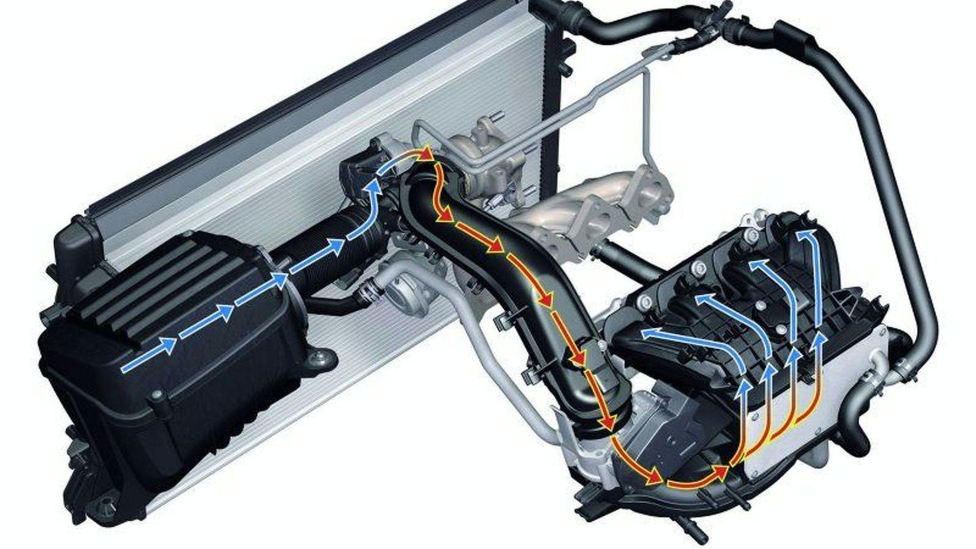 Engine Of The Year 2010  Volkswagen 1 4