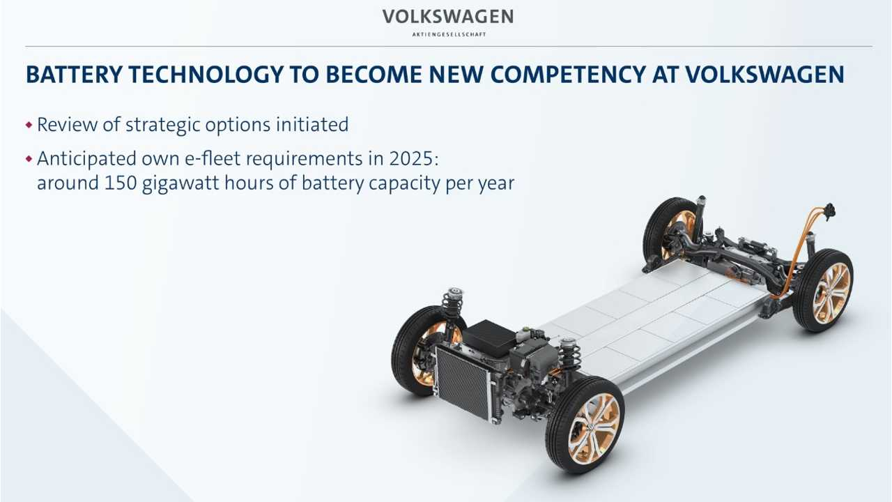 Volkswagen To Partner With Panasonic, LG Chem For EV Battery Production?