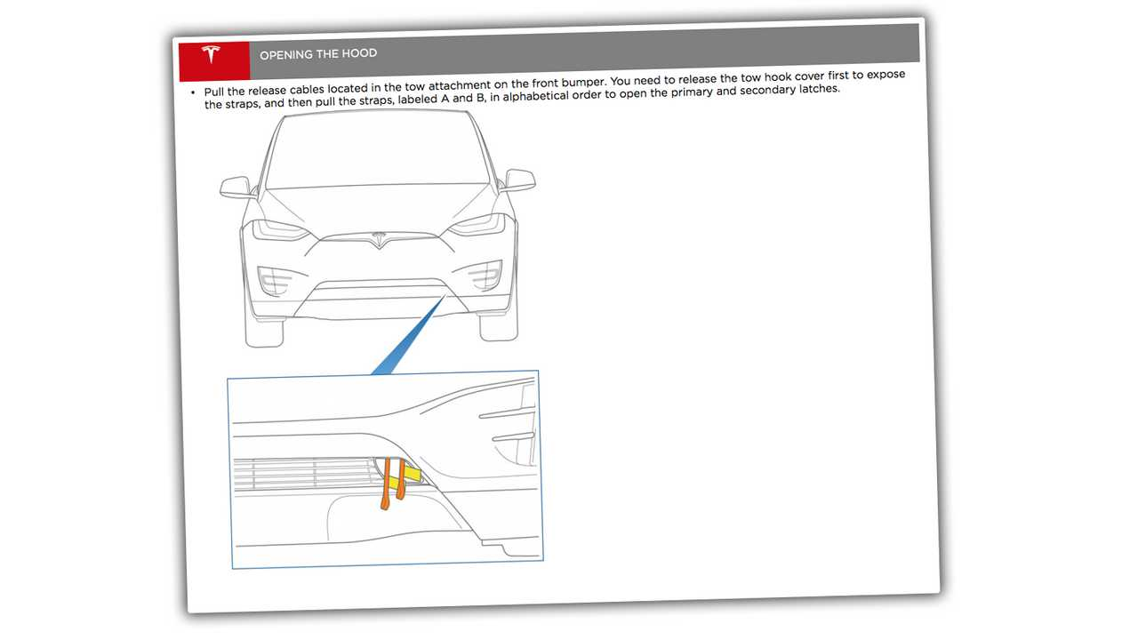 How To Open Model X Frunk - Image <a href=
