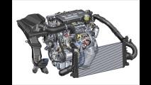 Die Astra-Motoren