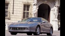 Le auto più belle di Sergio Pininfarina