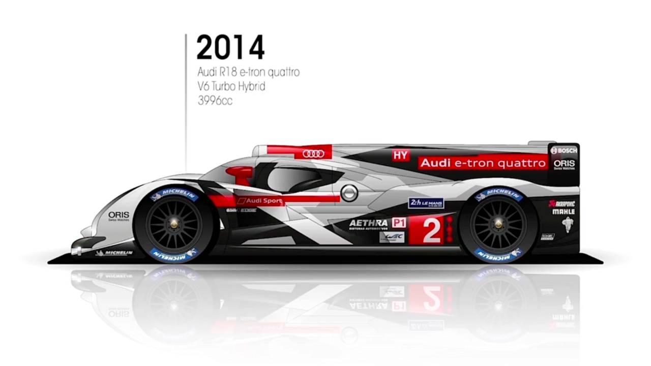2014: Audi R18 e-tron quattro