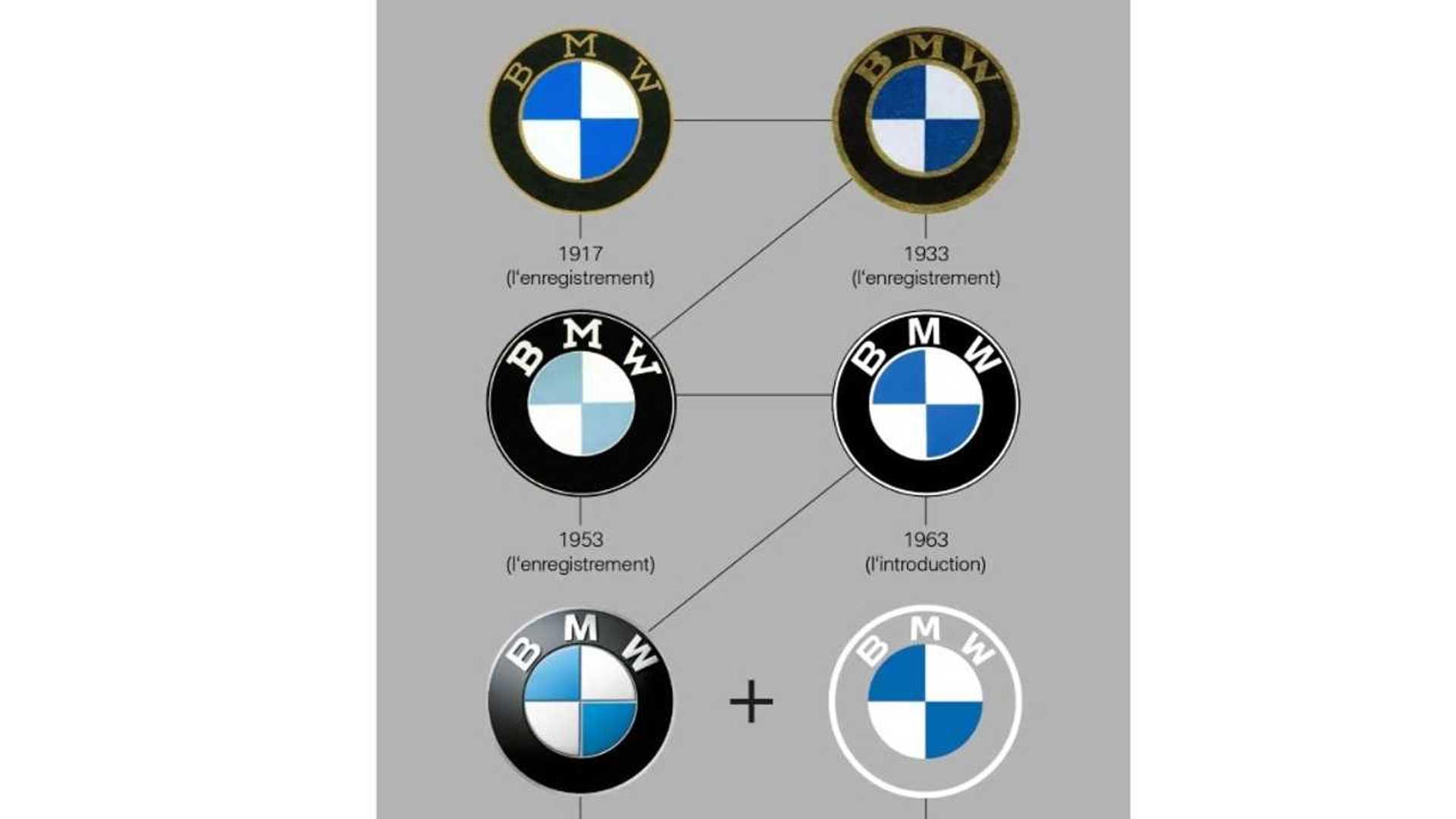 BMW M Sports Drapeau Embl/ème