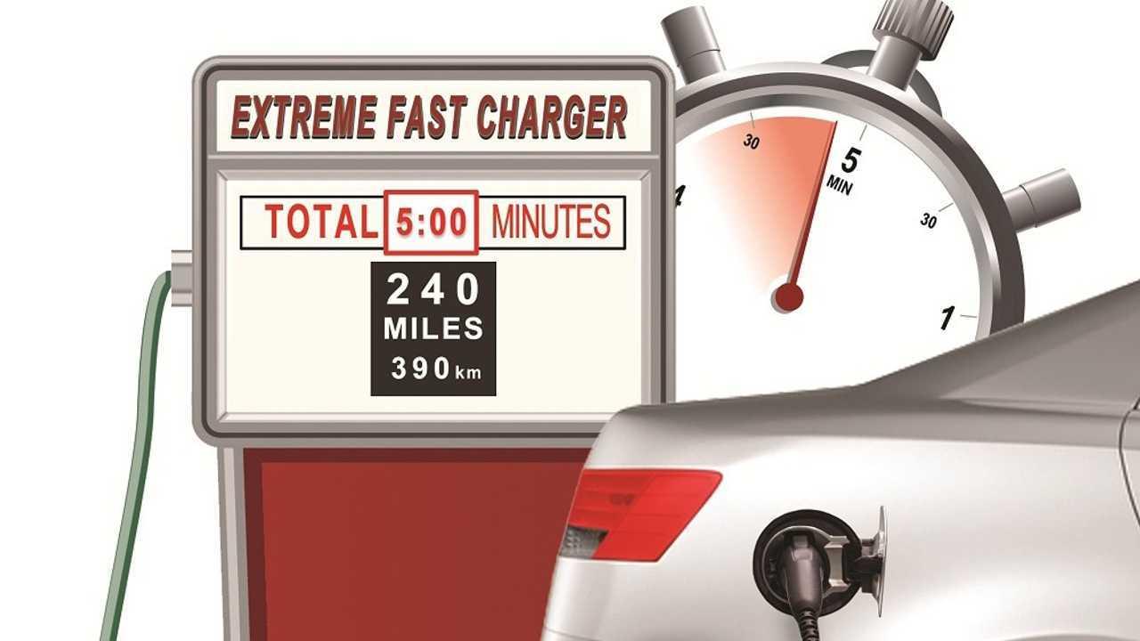 Enevate Corporation battery