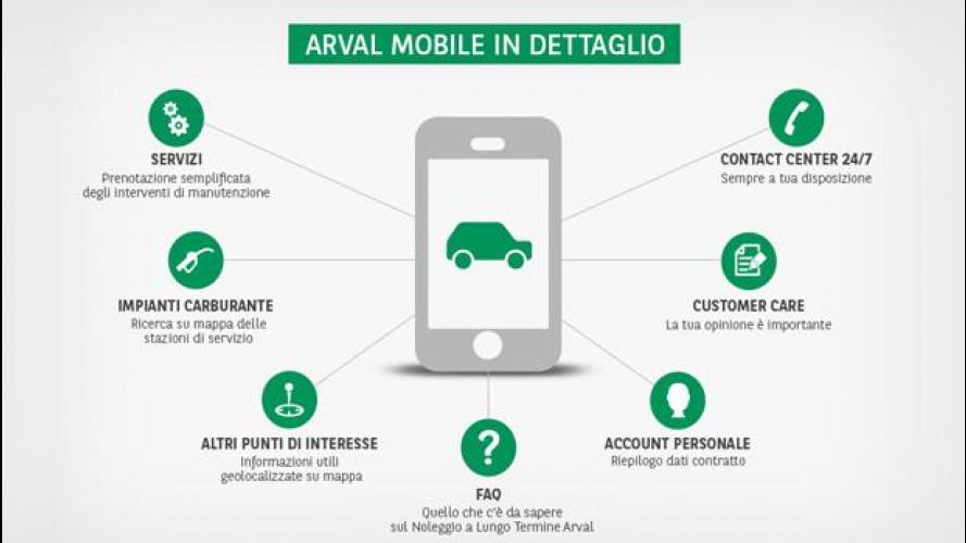 Arval Mobile, anche il noleggio passa per una app