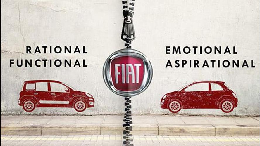 Fiat, un futuro fra ragione ed emozione