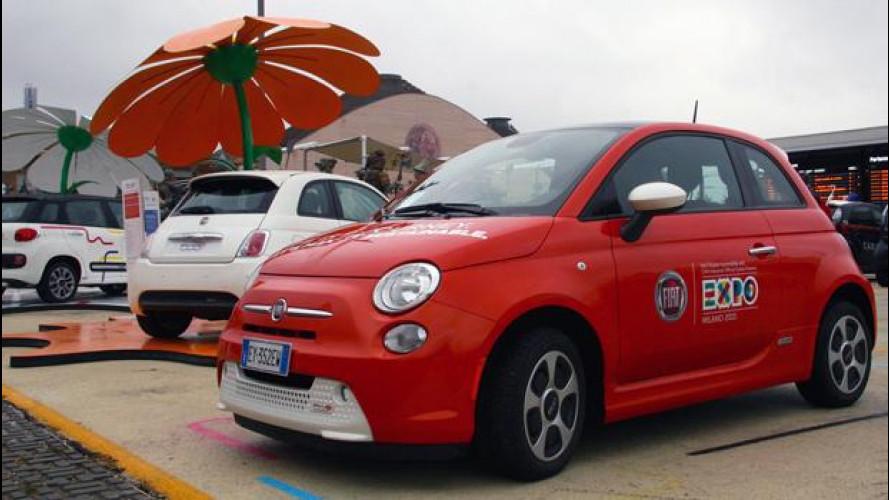 L'EXPO 2015 visto dal Gruppo Fiat