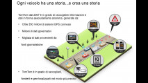 TomTom Traffic Index 2014