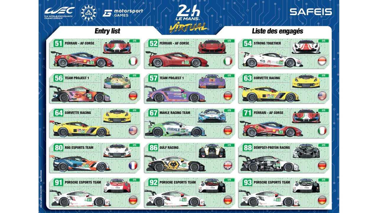 24 Horas de Le Mans virtuales: guía de los participantes