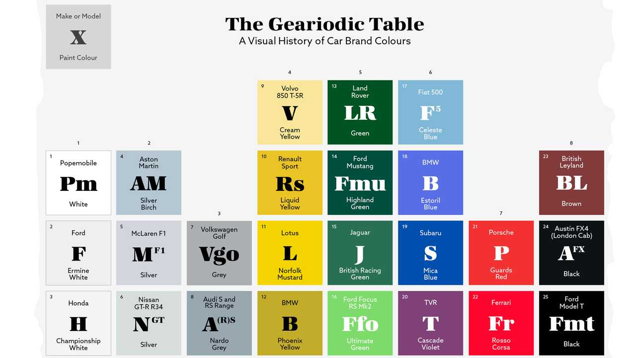 Table Of Colors