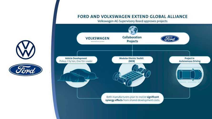 Ford e Volkswagen, via ufficiale alla collaborazione