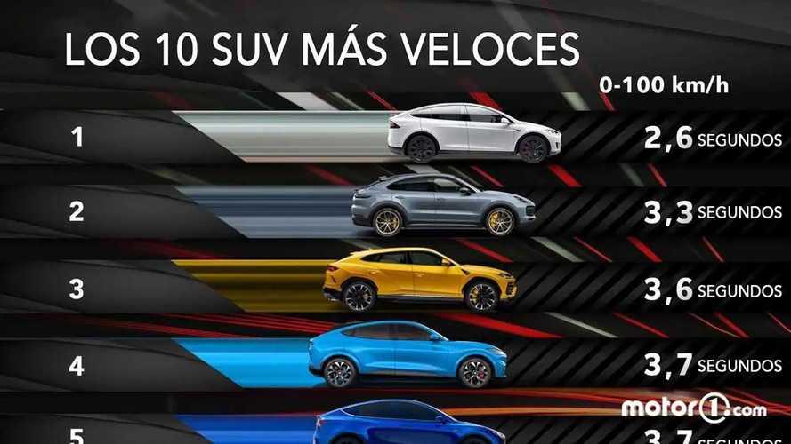 Los 10 SUV más rápidos de 0 a 100 km/h