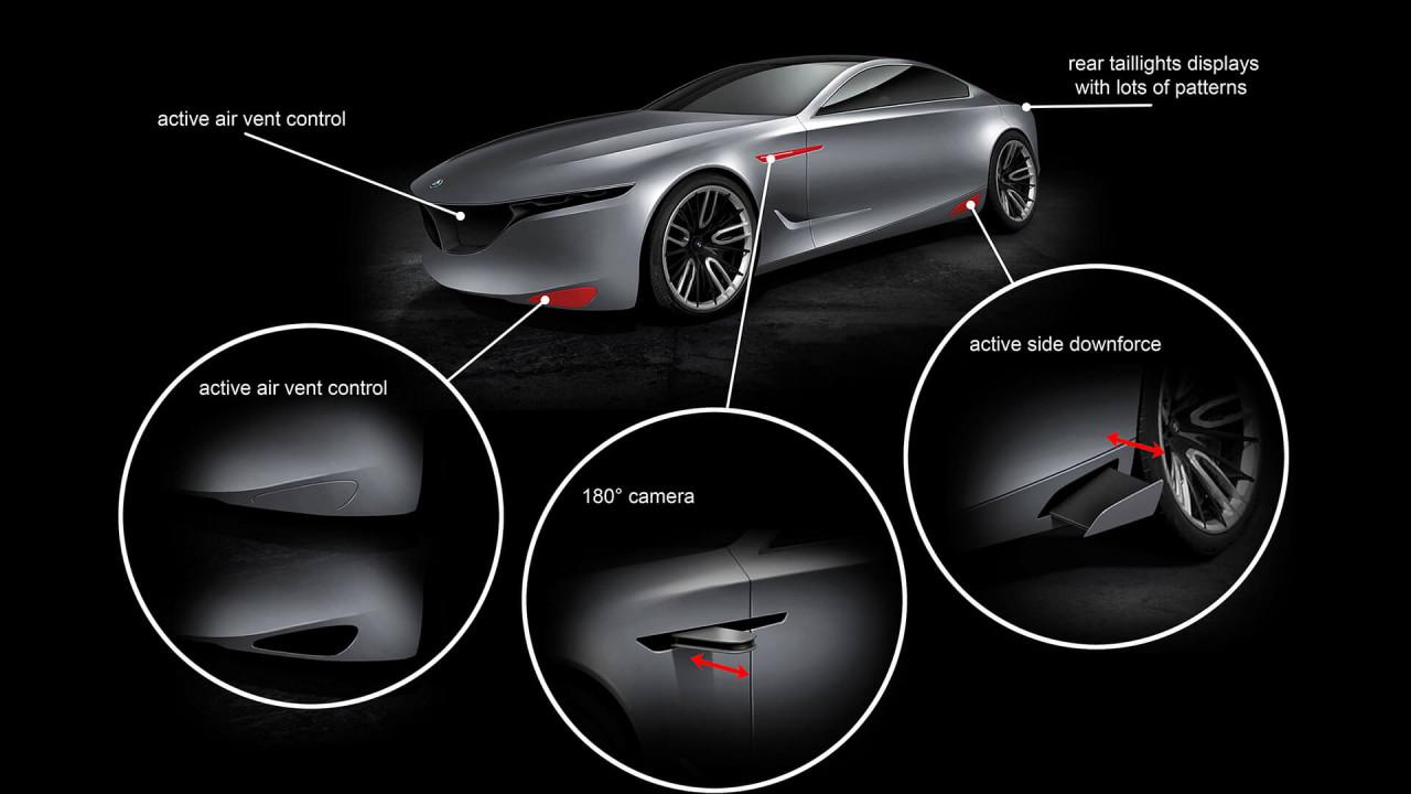 BMW GCS: Aerodynamik