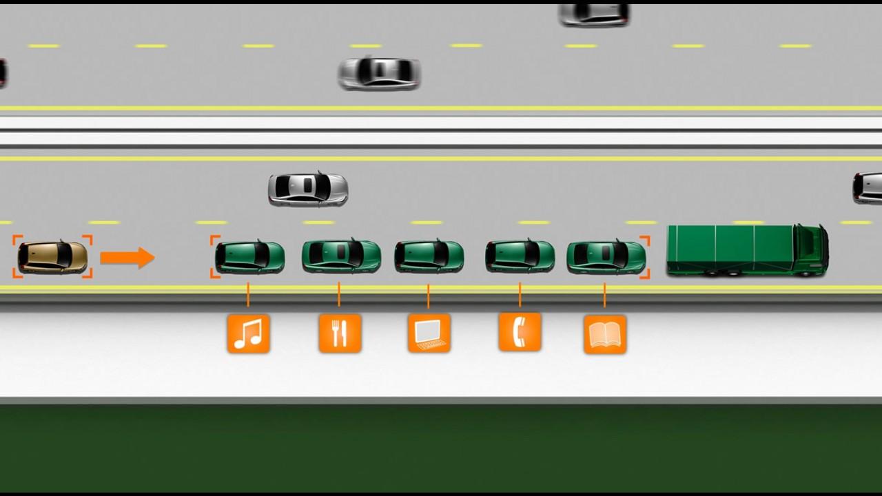 Coluna Alta Roda: Piloto automático? O Futuro em comboio