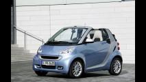 Mercedes investirá em publicidade para alavancar as vendas do Smart nos EUA