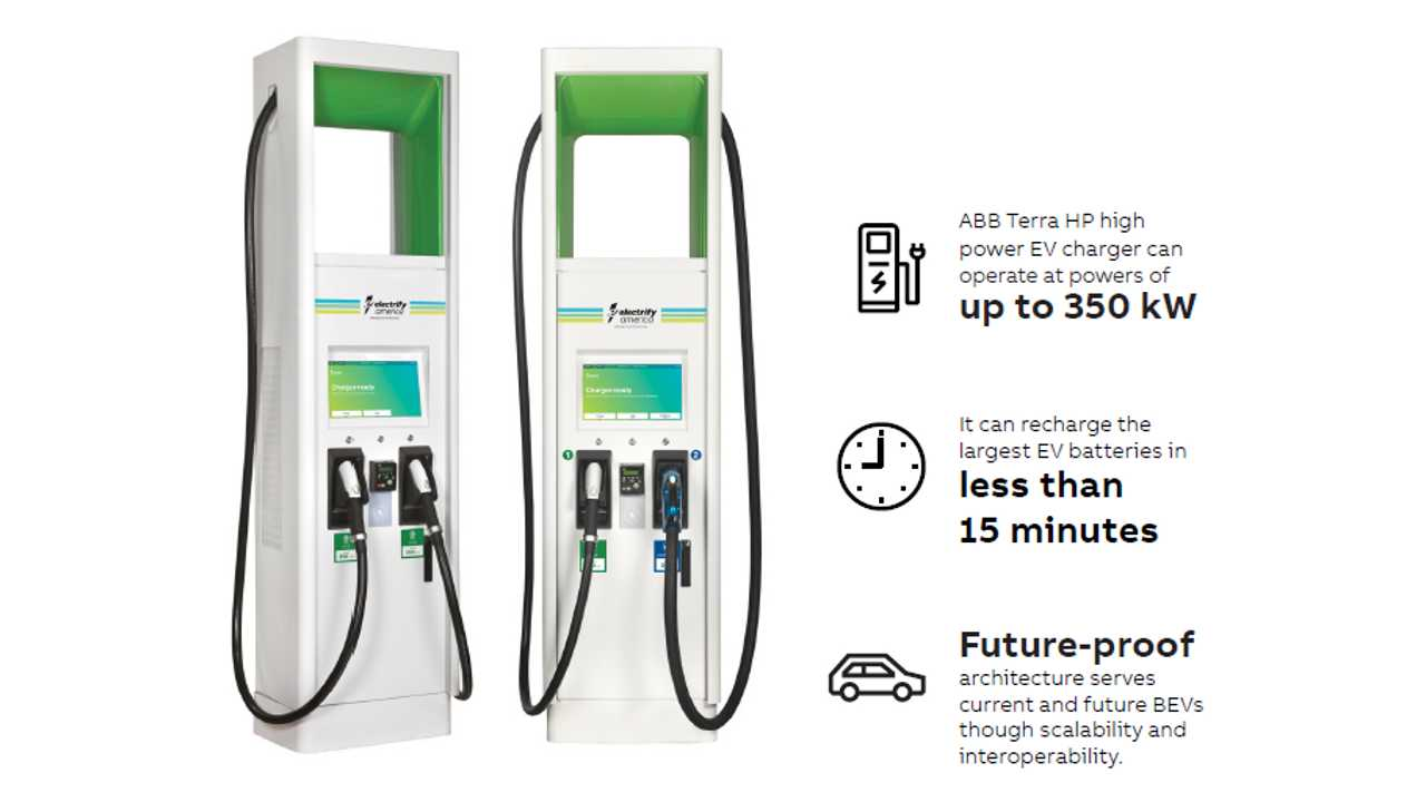 Check Out The 350 kW And150 kW ABB Chargers For Electrify America