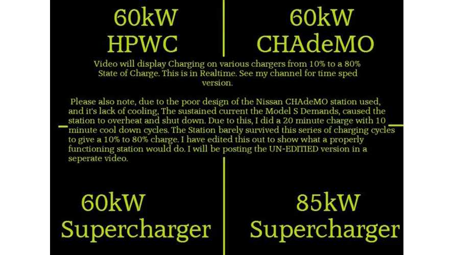 Tesla Model S Charging Video: Supercharger Versus CHAdeMO Versus HPWC