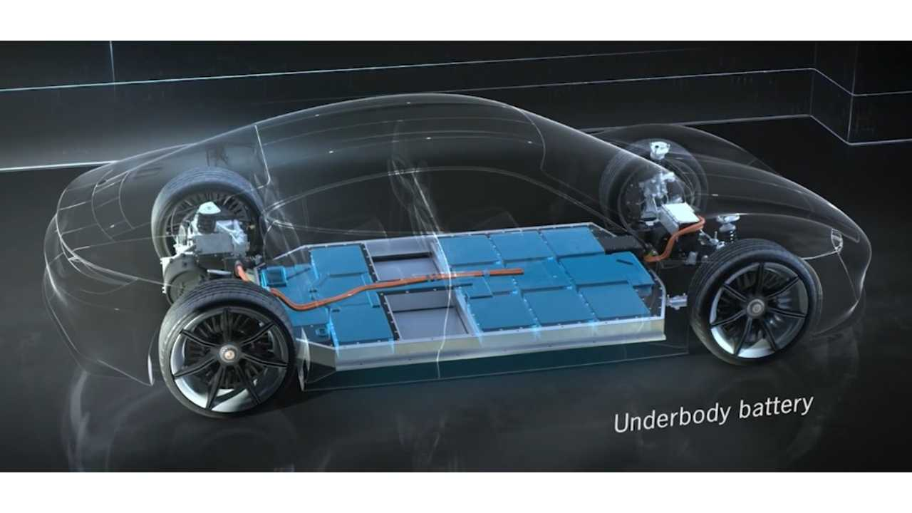Porsche Turns To Panasonic, Bosch To Supply Electric Sports Car Battery