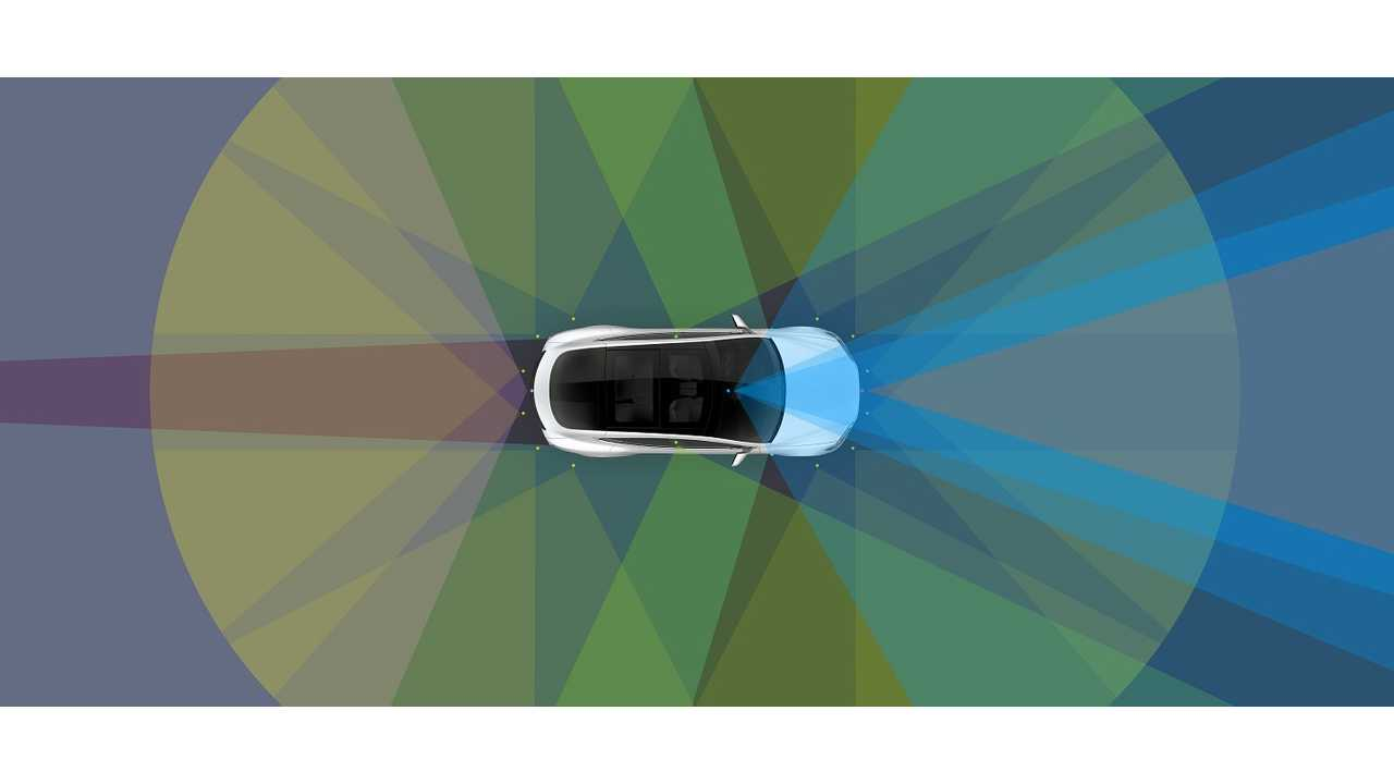 Tesla's new self driving hardware /360 degree vision