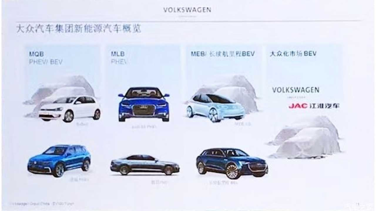Slide Detailing Volkswagen Group China Electric Car Plans Via Autohome 100589493 L