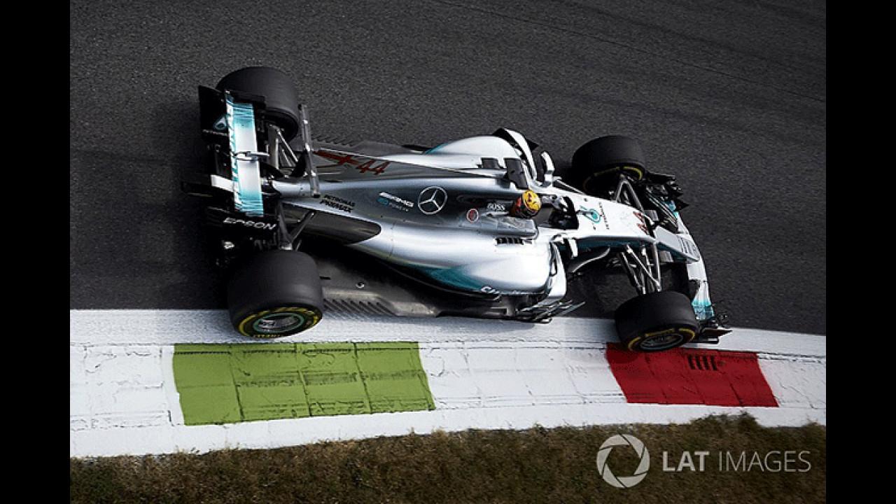Formel 1 2017 in Monza