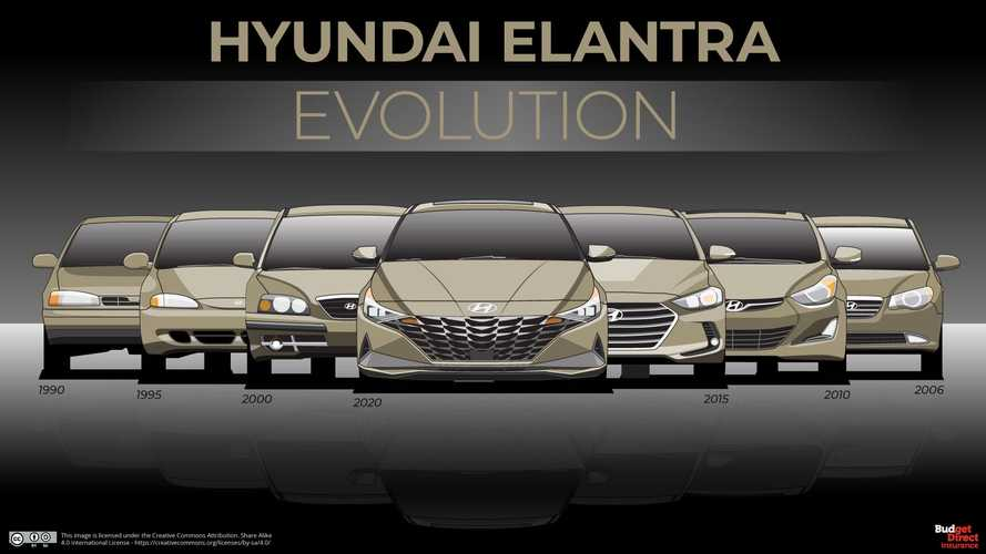 7 Generations Of Hyundai Elantra Show 20 Years Of Design Improvement