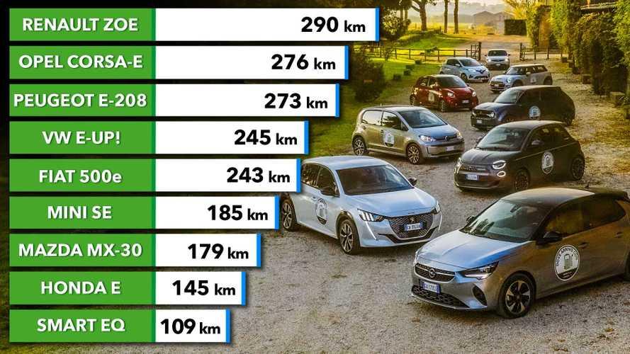 Auto elettriche, ecco efficienza e autonomia reale delle più economiche