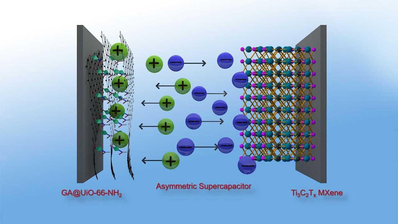 Der neue Superkondensator verwendet verschiedene Materielaien für die beiden Elektroden: Die positive Elektrode (links) besteht aus dem neuen Graphen-Hybridmaterial, die andere basiert auf Titan und Kohlenstoff.