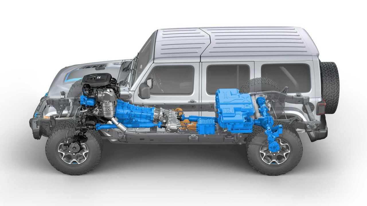 Jeep Wrangler hibrit düzeni